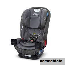 Review Graco SlimFit 3-in-1 2021